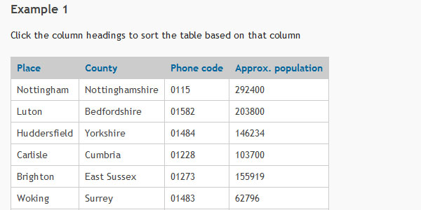 Fixed header table jquery phpsourcecode net for Table design jquery