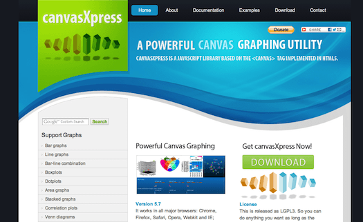 CanvasXpress  Contact