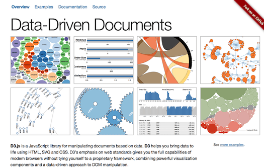 D3js  Data Driven Documents