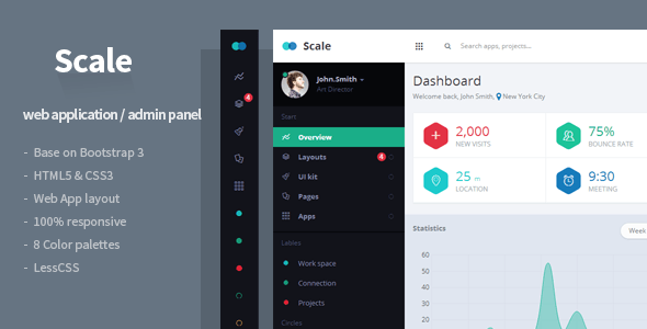 Scale Web Application & Admin Template